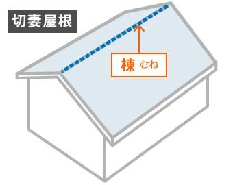 切妻屋根における「棟」