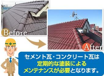 塗装によるメンテナンスを行ったセメント・コンクリート瓦屋根