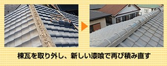 棟瓦を取り外し、新しい漆喰で再び積み直す