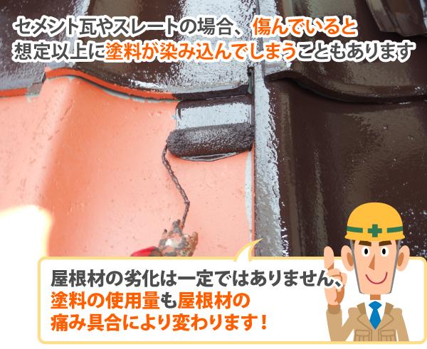 セメント瓦やスレートの場合、傷んでいると 想定以上に塗料が染み込んでしまうこともあります