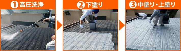 セメント瓦の塗装工程